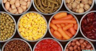 Использование разрешенных пищевых добавок Е